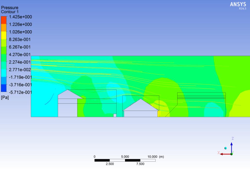 Pressure simulation