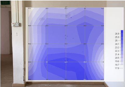 Microwave tomography taken on wall surface, where the moisture distribution is not evenly distributed