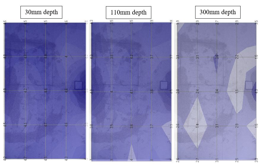 Microwave tomography showing different moisture concentration from the 3 depth measured